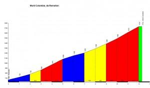 Mont-Colombis1
